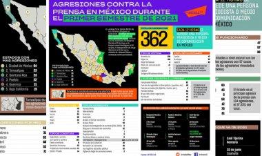 Cada 12 horas se comete un ataque contra la prensa en México: Artículo 19